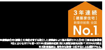 3年連続 建築家住宅の新築供給数 全国No.1